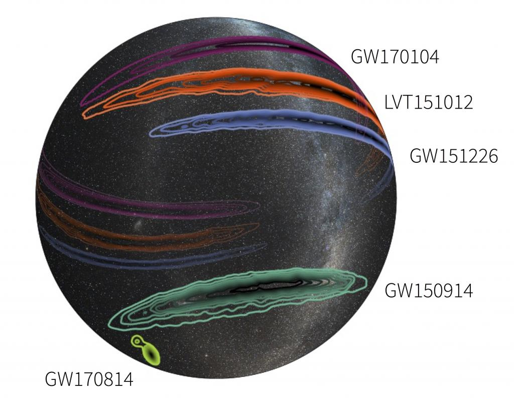 Зафиксирована гравитационная волна отстолкновения 2-х темных дыр