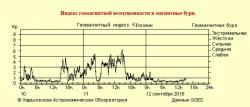 http://sw.astron.kharkov.ua/