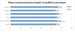 Данные Kiis.com.ua