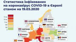 В МОЗ поступило 79 подозрений на коронавирус