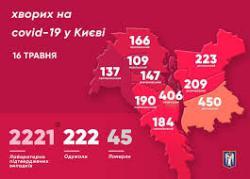 В Киеве за минувшие сутки существенно возросло количество инфицированных COVID-19