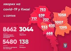 В России число зараженных коронавирусом превысило 700 тысяч человек