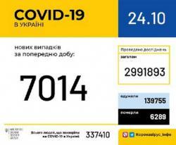 Кличко сообщил о снижении числа зараженных COVID-19 в Киеве