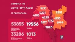 В Киеве за прошедшие сутки 1213 новых случаев COVID-19