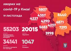 В Киеве за сутки 1348 заболевших COVID-19