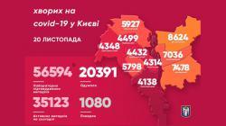 В Киеве за сутки рекордное количество больных коронавирусом - 1391 человек
