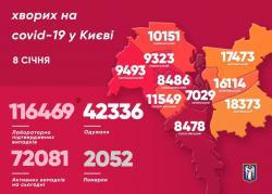 Оперштаб: наибольшее число новых случаев COVID-19 зафиксировано в Москве - 613